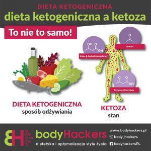 Dieta ketogeniczna a ketoza