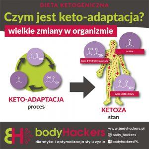 Czym jest keto-adaptacja?